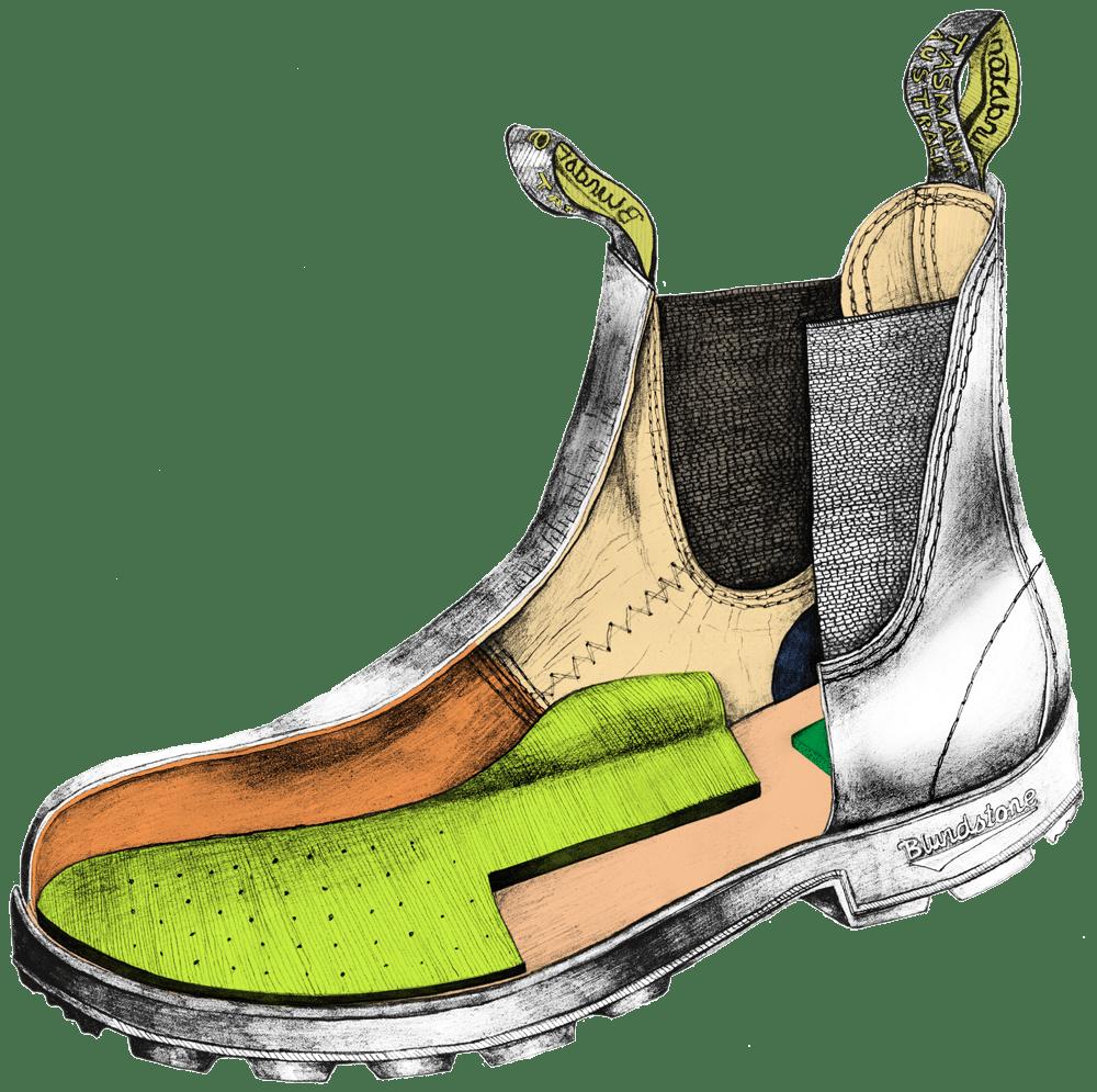 Blundstone 推出纯素切尔西靴