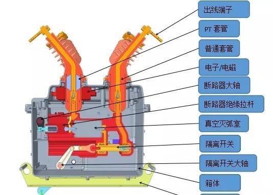 ZW68-12柱上断路器内部CAD结构图抢鲜看